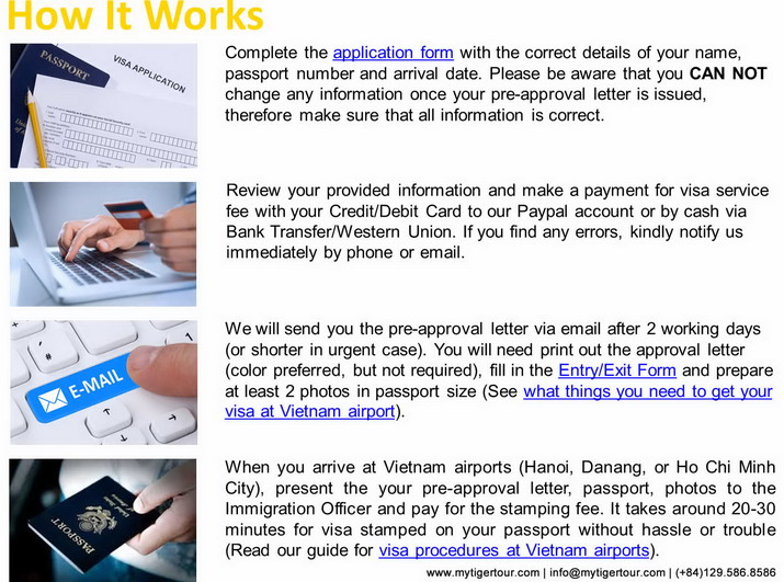 The visa applying process in Vietnam